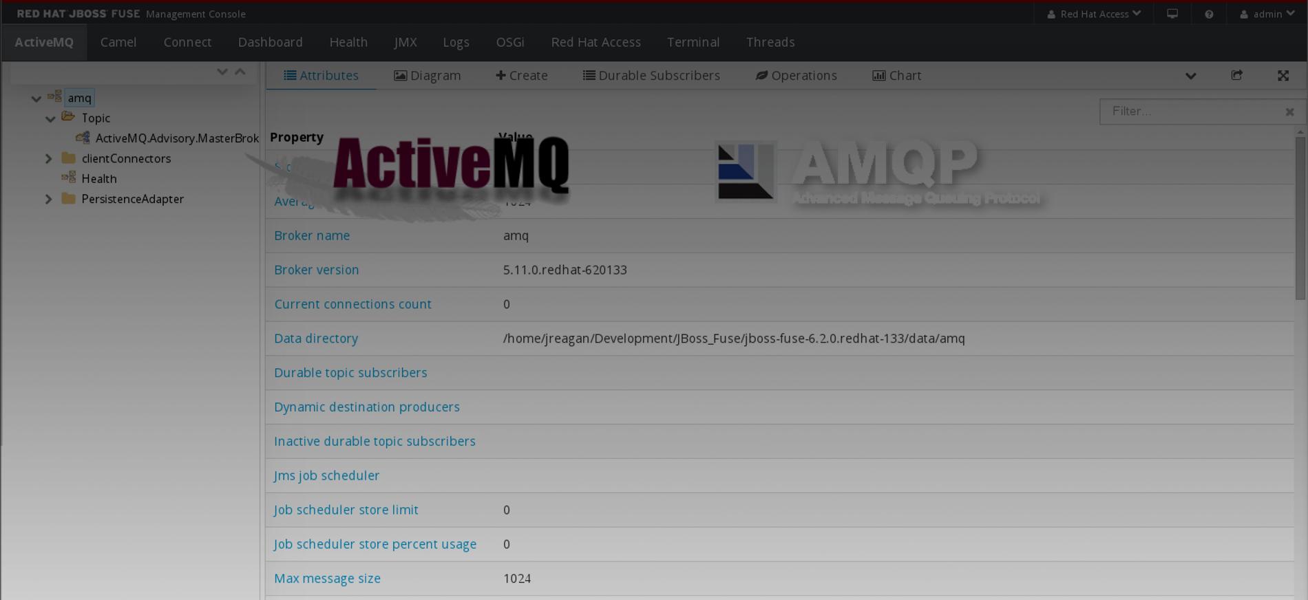 AMQP Performance Testing With JBoss A-MQ | Reagan's Blog