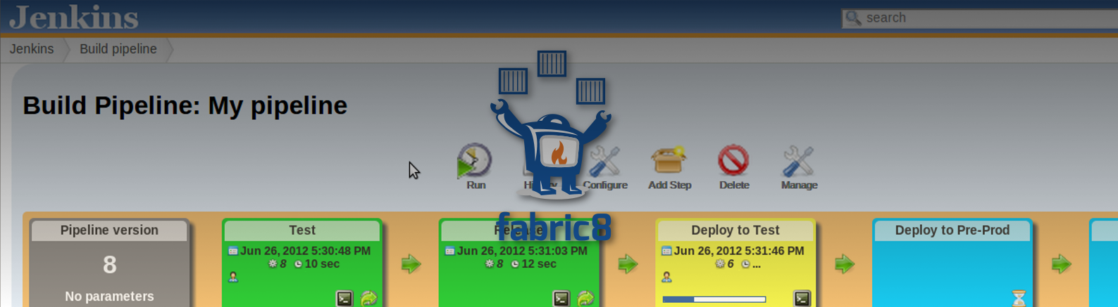 Fuse Fabric Offline CI/CD