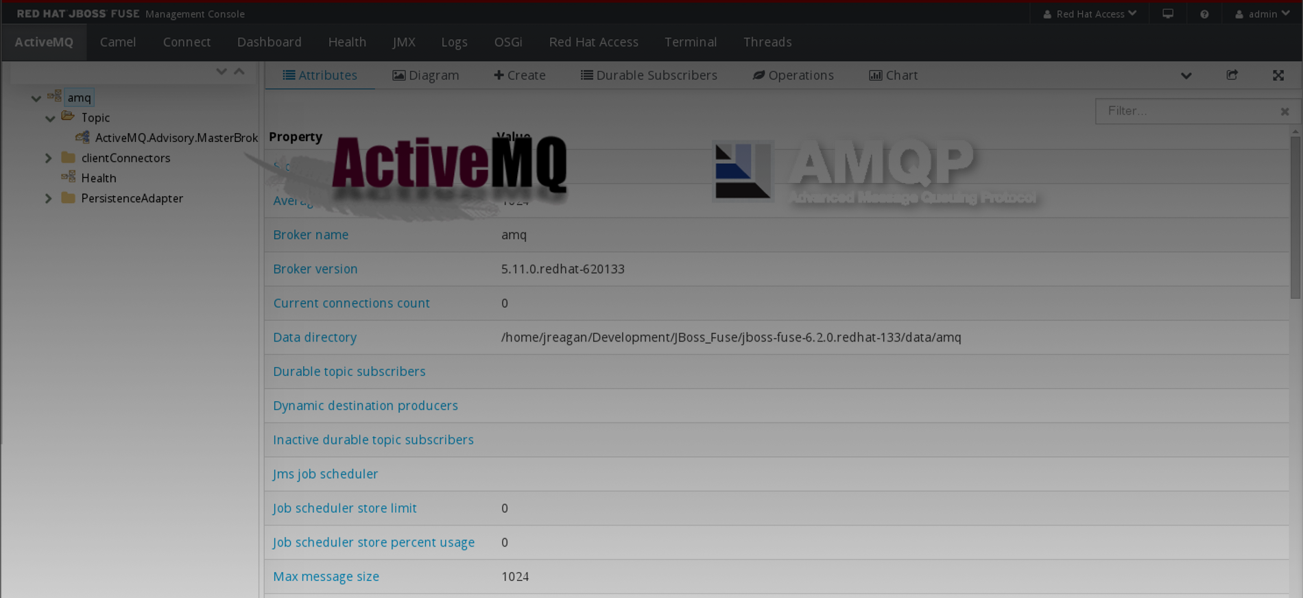 AMQP Performance Testing With JBoss A-MQ
